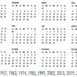 Same Calender for the Years 1957,1963,1974,1985,1991,2002,2013,2019,2030,2041.