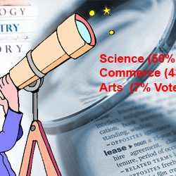 Science is the favorite Stream, says lenseyenews.com Online Poll.